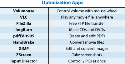 Nine Free Optimization Apps