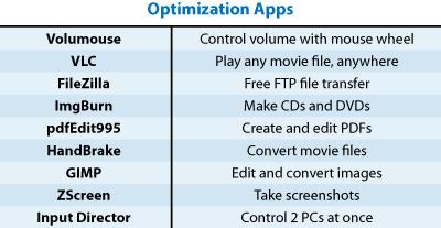 Nine Free Optimization Apps