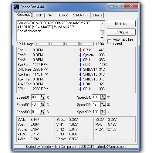 How do I Reduce Overheating Problems in My PC?