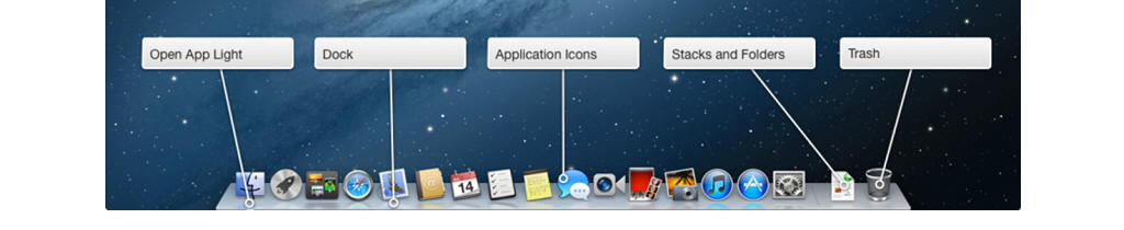 About the Dock in OS X