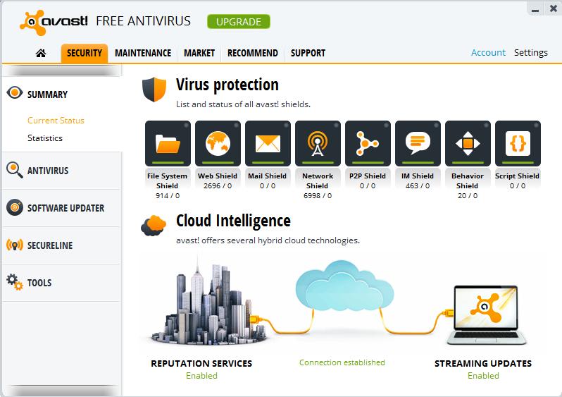 gratis malware verwijderen