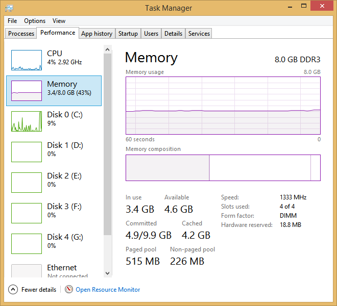 Free Memory and Available Memory in your Windows PC