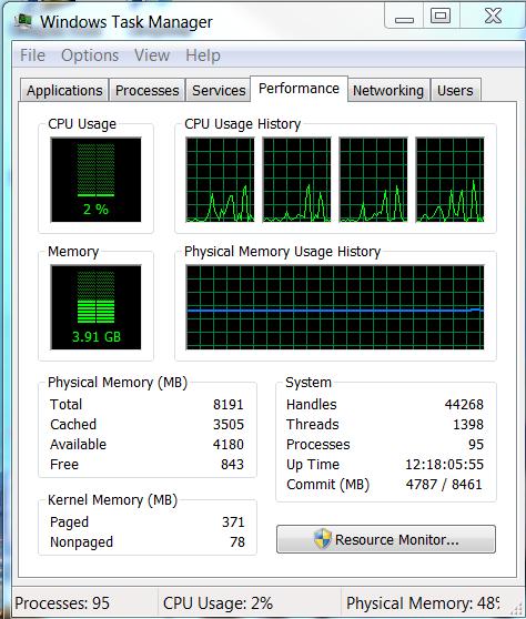 Windows 7 Task Manager (memory)