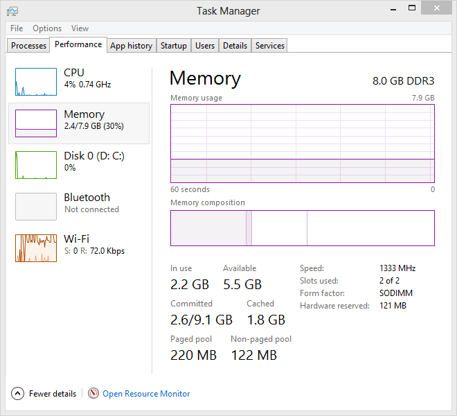 Windows 8 Task Manager (Memory)