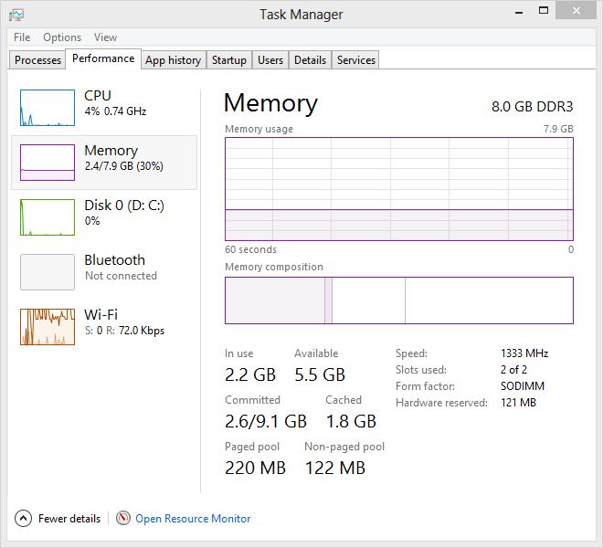 Загружена физическая память windows 8