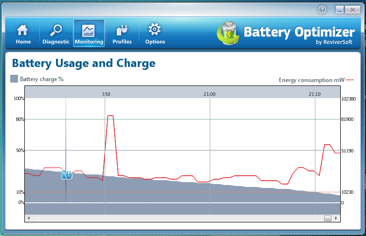 Laptop Battery Monitor : Optimize laptop battery life with optimizer